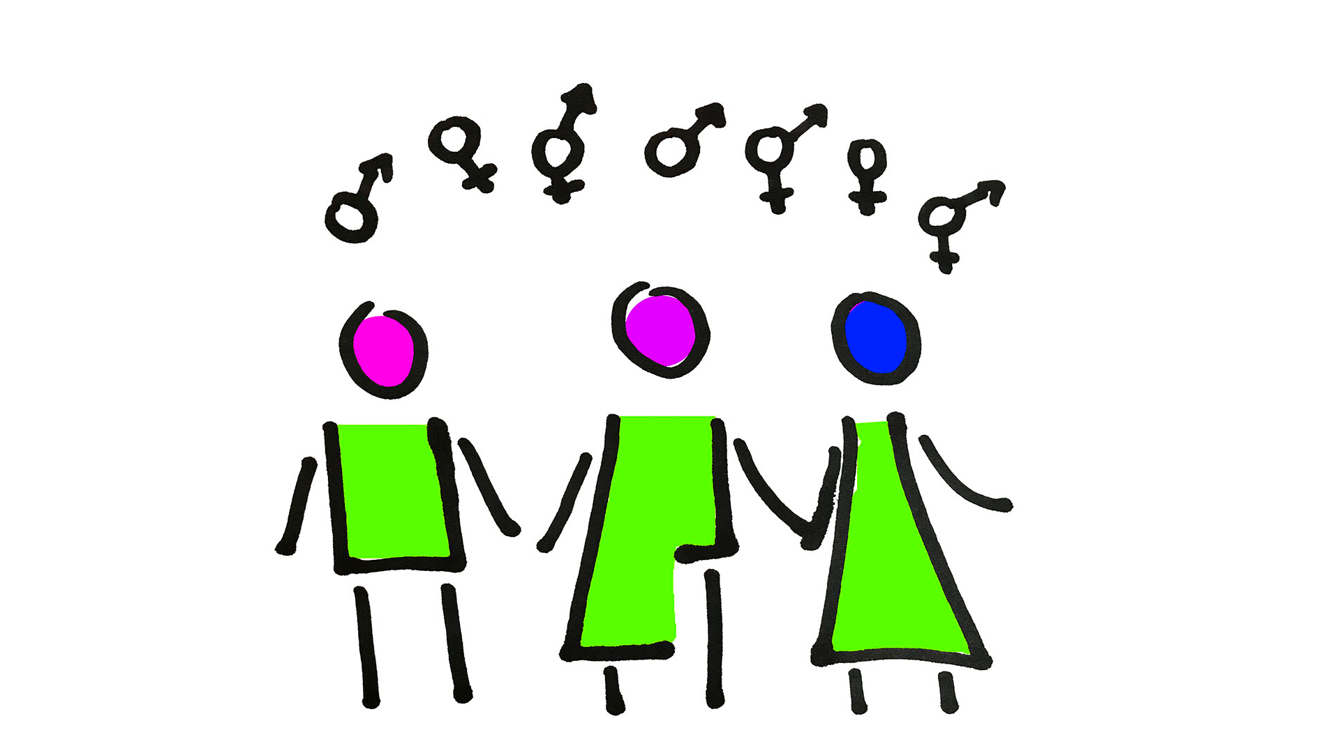 Beitragsbild Gender Studies: An Fundamenten rütteln